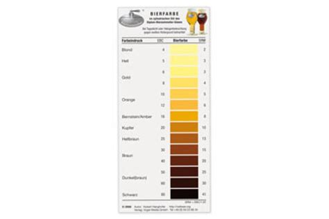 Beer color card - available in German, 6,94